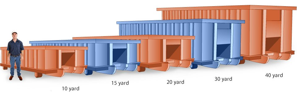 dumpster sizes available
